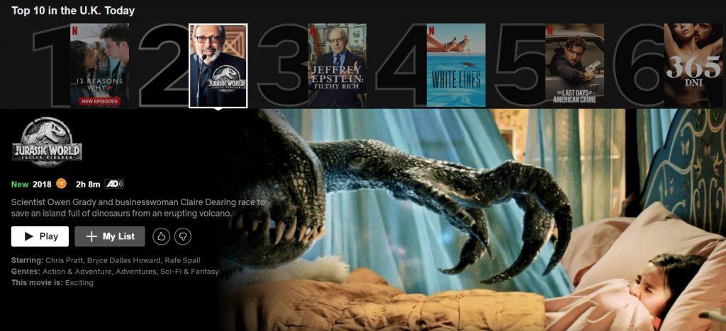 Jurassic World: Fallen Kingdom on Netflix